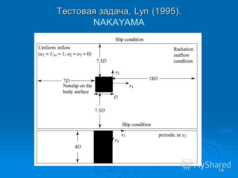 14 Тестовая задача, Lyn (1995). Тестовая задача, Lyn (1995). NAKAYAMA