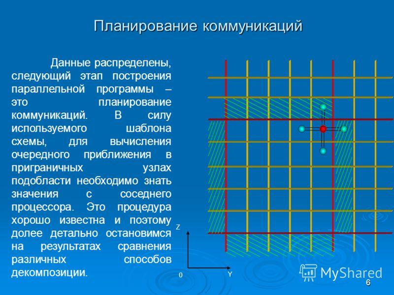 6 Данные распределены, следующий этап построения параллельной программы – это планирование коммуникаций. В силу используемого шаблона схемы, для вычисления очередного приближения в приграничных узлах подобласти необходимо знать значения с соседнего п