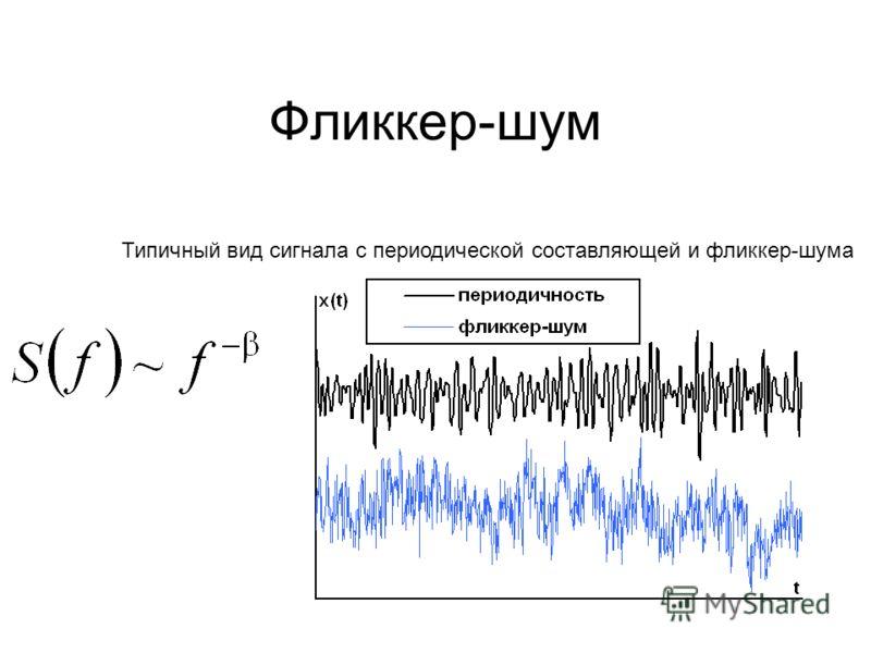 Фликкер шум Типичный вид сигнала с периодической составляющей и фликкер-шума