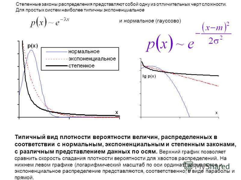 Степенные законы распределения представляют собой одну из отличительных черт сложности. Для простых систем наиболее типичны экспоненциальное и нормальное (гауссово) Типичный вид плотности вероятности величин, распределенных в соответствии с нормальны