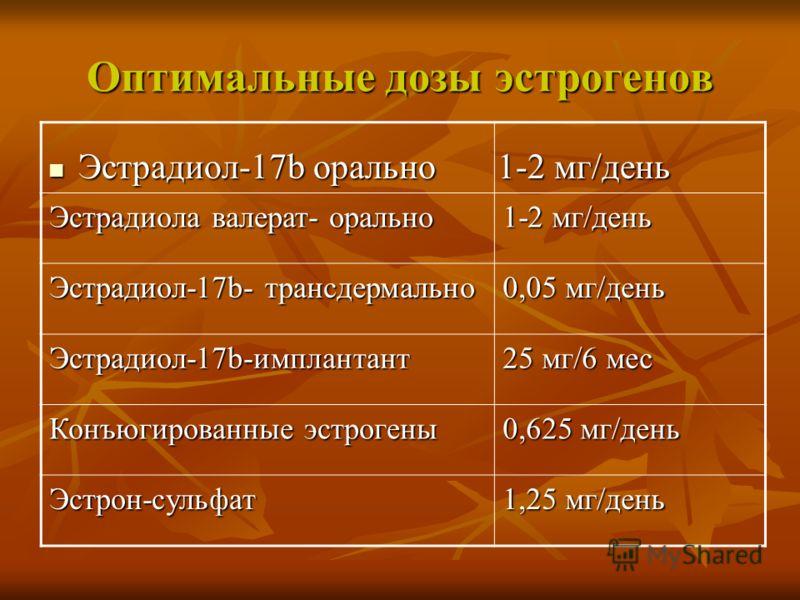 Оптимальные дозы эстрогенов Эстрадиол-17b орально 1-2 мг/день Эстрадиол-17b орально 1-2 мг/день Эстрадиола валерат- орально 1-2 мг/день Эстрадиол-17b- трансдермально 0,05 мг/день Эстрадиол-17b-имплантант 25 мг/6 мес Конъюгированные эстрогены 0,625 мг
