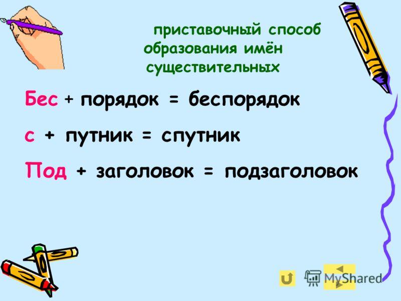 приставочный способ образования имён существительных Бес + порядок = беспорядок с + путник = спутник Под + заголовок = подзаголовок