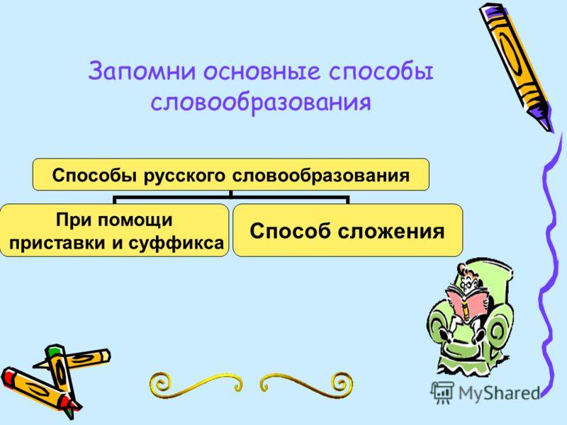 Запомни основные способы словообразования Способы русского словообразования При помощи приставки и суффикса Способ сложения