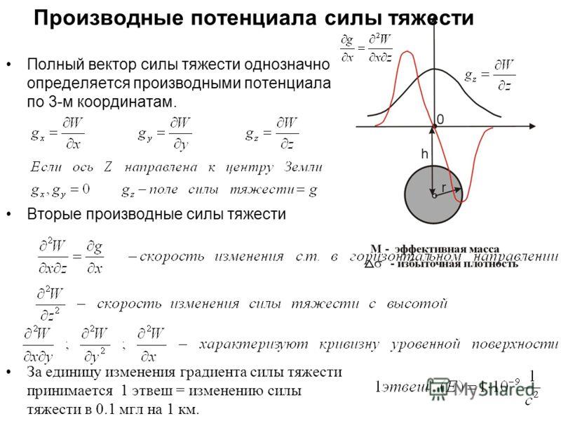 Полный вектор силы тяжести однозначно определяется производными потенциала по 3-м координатам. Вторые производные силы тяжести За единицу изменения градиента силы тяжести принимается 1 этвеш = изменению силы тяжести в 0.1 мгл на 1 км. Производные пот