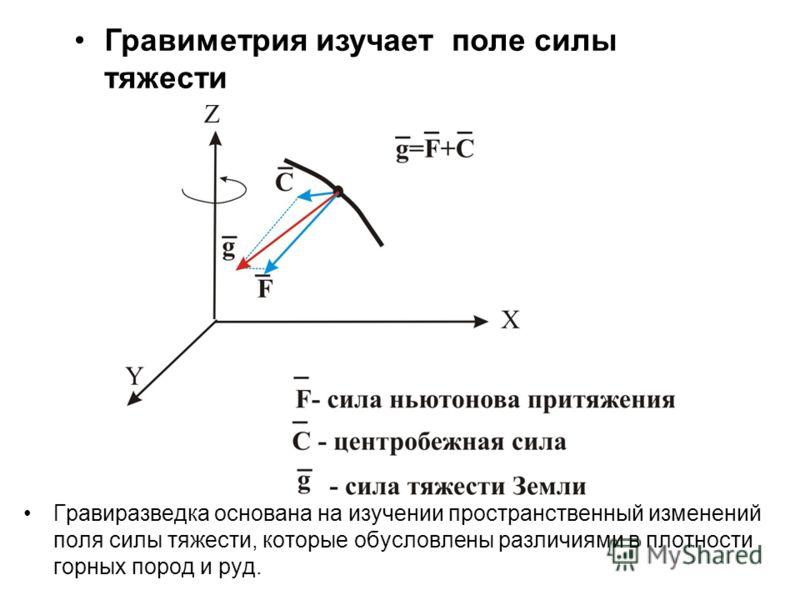 Гравиметрия изучает поле силы тяжести Гравиразведка основана на изучении пространственный изменений поля силы тяжести, которые обусловлены различиями в плотности горных пород и руд.