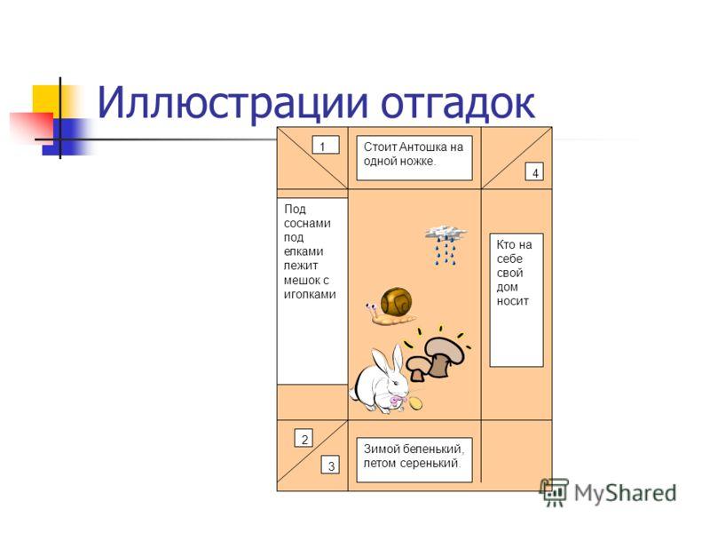 Иллюстрации отгадок Стоит Антошка на одной ножке. Зимой беленький, летом серенький. Под соснами под елками лежит мешок с иголками Кто на себе свой дом носит 1 2 3 4