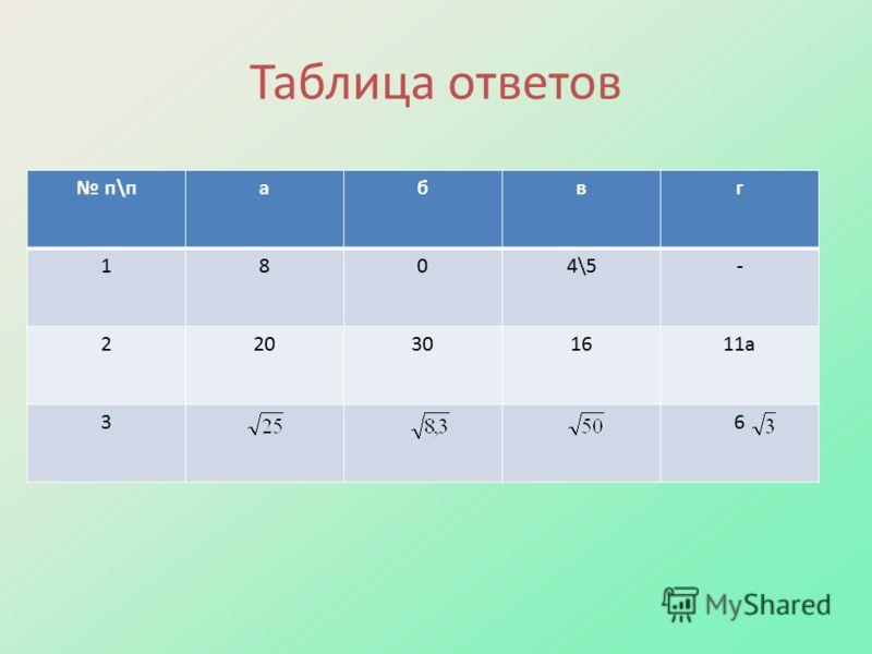 Таблица ответов п\пабвг 1804\5- 220301611а 36