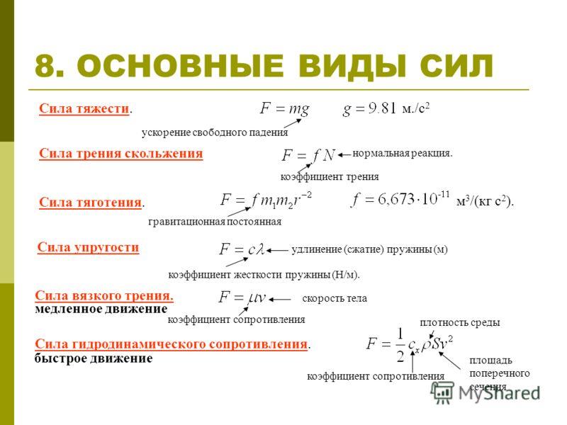 8. ОСНОВНЫЕ ВИДЫ СИЛ Сила тяжести.м./c 2 Сила трения скольжения коэффициент трения нормальная реакция. ускорение свободного падения Сила тяготения. гравитационная постоянная м 3 /(кг с 2 ). Сила упругости удлинение (сжатие) пружины (м) Сила вязкого т