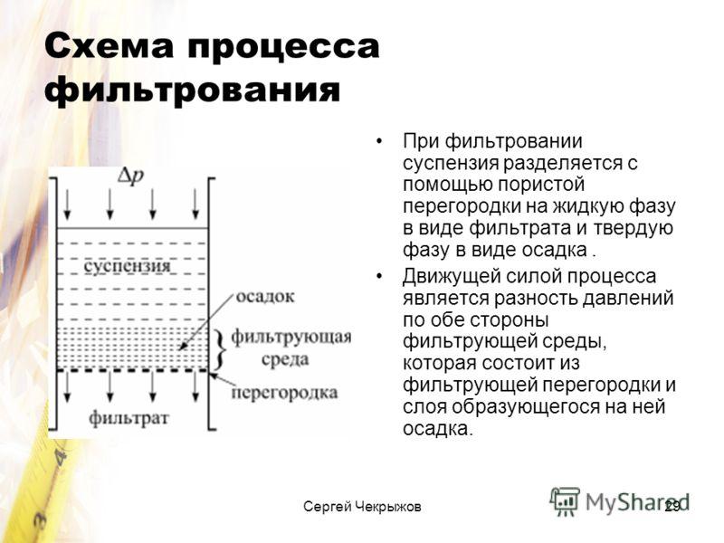 Сергей Чекрыжов29 Схема процесса фильтрования При фильтровании суспензия разделяется с помощью пористой перегородки на жидкую фазу в виде фильтрата и твердую фазу в виде осадка. Движущей силой процесса является разность давлений по обе стороны фильтр