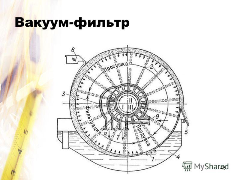 Сергей Чекрыжов45 Вакуум-фильтр