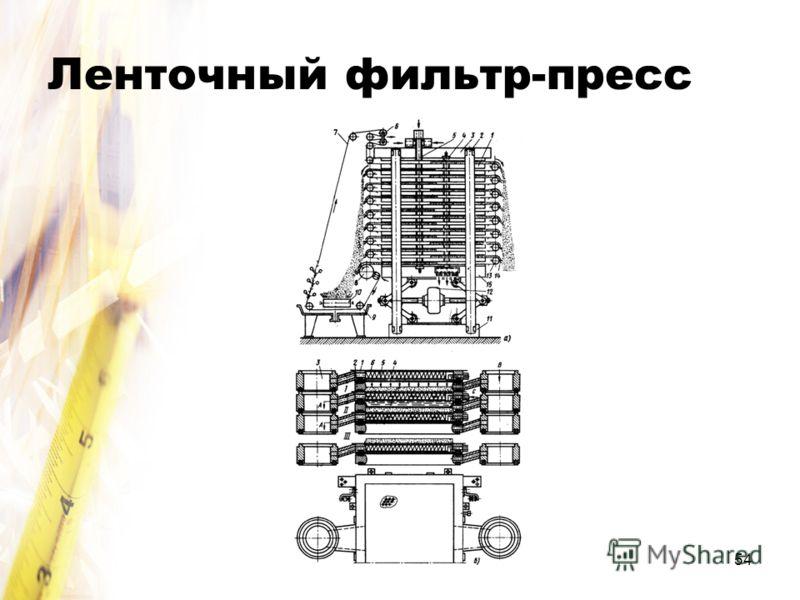 Сергей Чекрыжов54 Ленточный фильтр-пресс