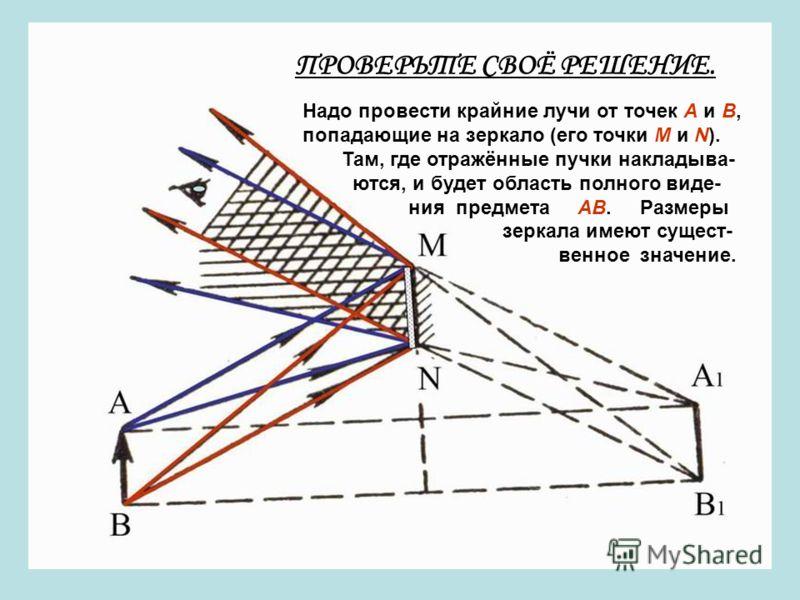 Надо провести крайние лучи от точек А и В, попадающие на зеркало (его точки M и N). Там, где отражённые пучки накладыва- ются, и будет область полного виде- ния предмета АВ. Размеры зеркала имеют сущест- венное значение. ПРОВЕРЬТЕ СВОЁ РЕШЕНИЕ.
