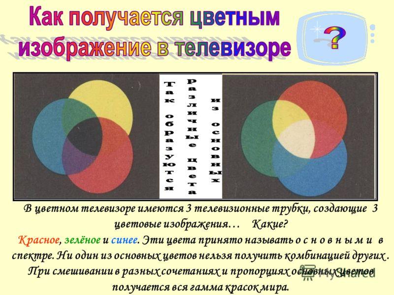 В цветном телевизоре имеются 3 телевизионные трубки, создающие 3 цветовые изображения… Какие? Красное, зелёное и синее. Эти цвета принято называть о с н о в н ы м и в спектре. Ни один из основных цветов нельзя получить комбинацией других. При смешива