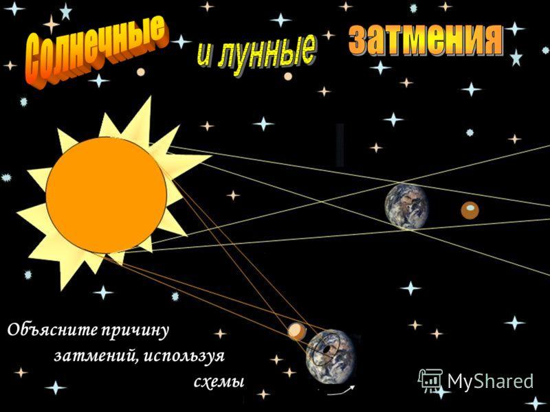 Объясните причину затмений, используя схемы