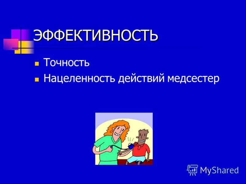 ЭФФЕКТИВНОСТЬ Точность Нацеленность действий медсестер