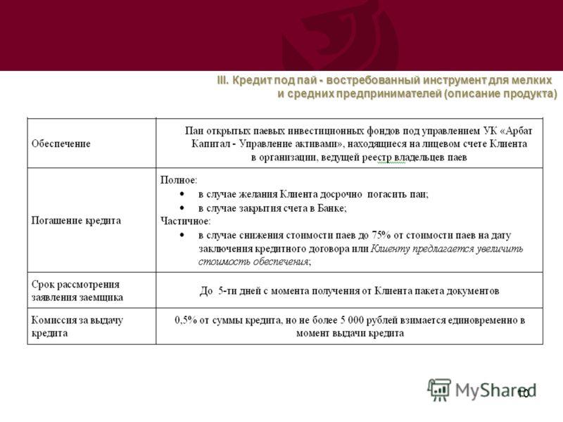 10 III. Кредит под пай - востребованный инструмент для мелких и средних предпринимателей (описание продукта) и средних предпринимателей (описание продукта)