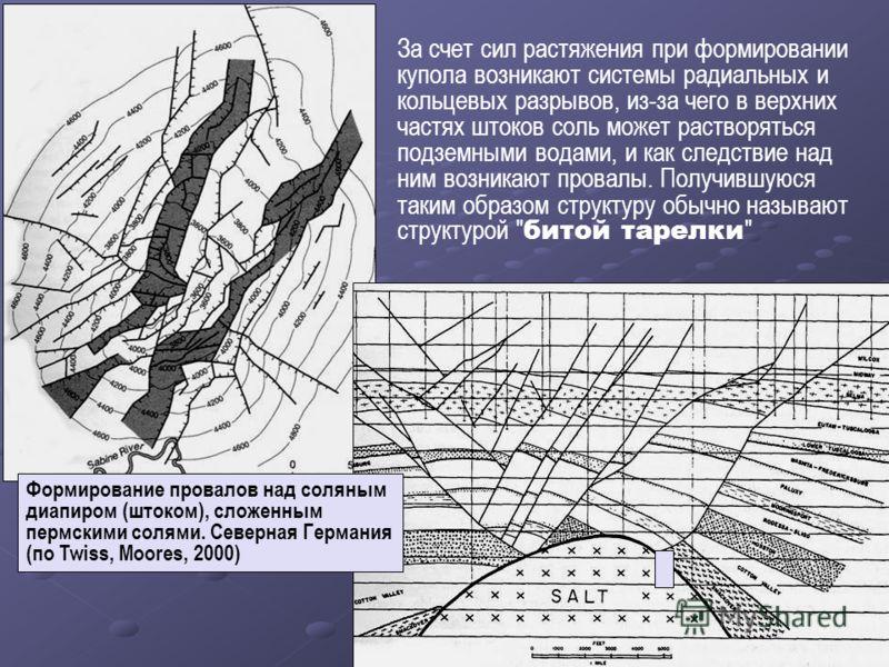 Формирование провалов над соляным диапиром (штоком), сложенным пермскими солями. Северная Германия (по Twiss, Moores, 2000) За счет сил растяжения при формировании купола возникают системы радиальных и кольцевых разрывов, из-за чего в верхних частях