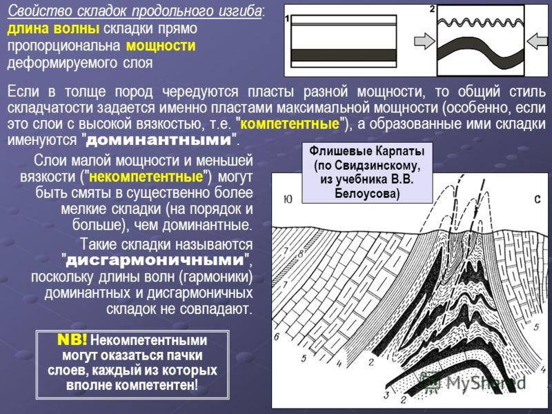 Свойство складок продольного изгиба : длина волны складки прямо пропорциональна мощности деформируемого слоя Если в толще пород чередуются пласты разной мощности, то общий стиль складчатости задается именно пластами максимальной мощности (особенно, е
