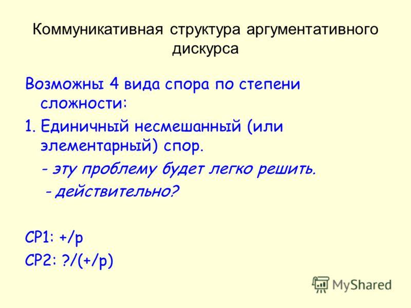 Коммуникативная структура аргументативного дискурса Возможны 4 вида спора по степени сложности: 1. Единичный несмешанный (или элементарный) спор. - эту проблему будет легко решить. - действительно? СР1: +/p СР2: ?/(+/p)