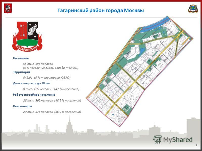 Гагаринский район города Москвы 3 Население 55 тыс. 495 человек (5 % населения ЮЗАО города Москвы) Территория 549,91 (5 % территории ЮЗАО) Дети в возрасте до 18 лет 8 тыс. 125 человек (14,6 % населения) Работоспособное население 26 тыс. 892 человек (