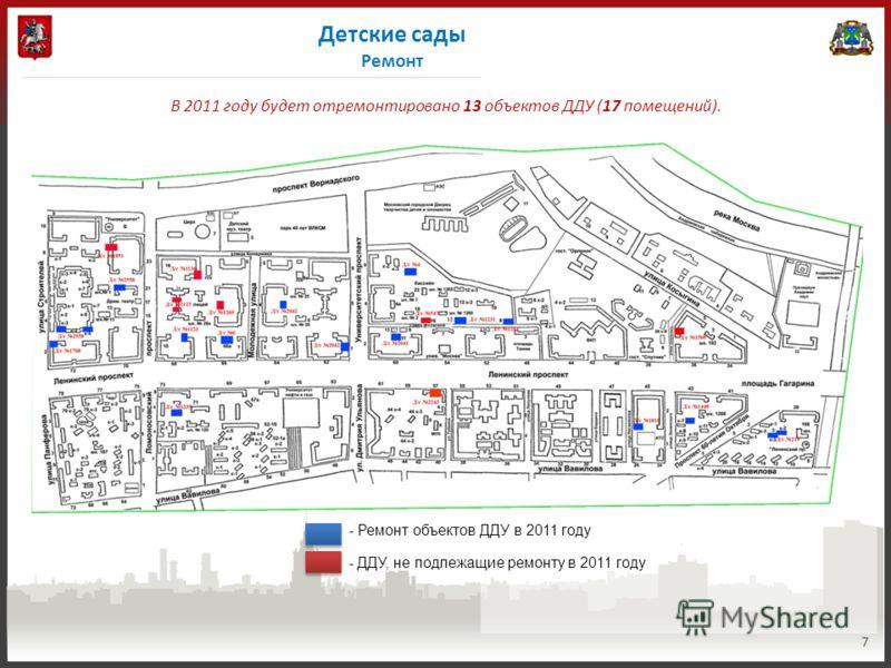Детские сады Ремонт 7 В 2011 году будет отремонтировано 13 объектов ДДУ (17 помещений). - Ремонт объектов ДДУ в 2011 году - ДДУ, не подлежащие ремонту в 2011 году