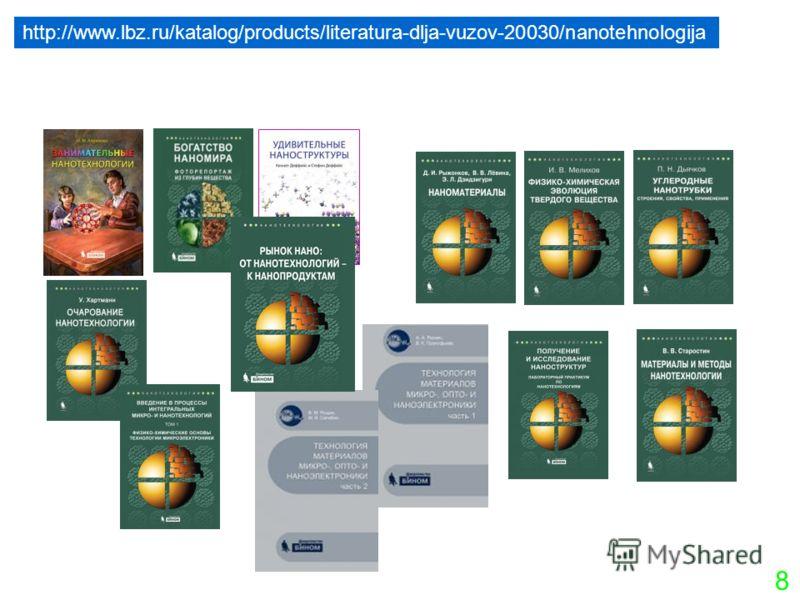 Библиотека Нанотехнологий издательства БИНОМ - каталог http://www.lbz.ru/katalog/products/literatura-dlja-vuzov-20030/nanotehnologija 8