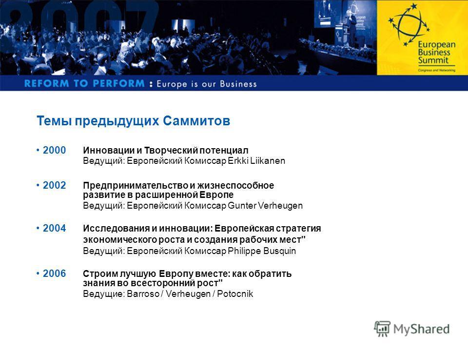 Темы предыдущих Саммитов 2000 Инновации и Творческий потенциал Ведущий: Европейский Комиссар Erkki Liikanen 2002 Предпринимательство и жизнеспособное развитие в расширенной Европе Ведущий: Европейский Комиссар Gunter Verheugen 2004 Исследования и инн