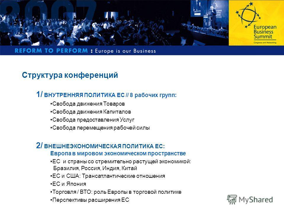 Структура конференций 1/ ВНУТРЕННЯЯ ПОЛИТИКА ЕС // 8 рабочих групп: Свобода движения Товаров Свобода движения Капиталов Свобода предоставления Услуг Свобода перемещения рабочей силы 2/ ВНЕШНЕЭКОНОМИЧЕСКАЯ ПОЛИТИКА ЕС: Европа в мировом экономическом п