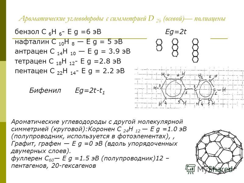 Ароматические углеводороды с симметрией D 2h (осевой) полиацены бензол C 6 H 6 - E g =6 эВ Eg=2t нафталин C 10 H 8 E g = 5 эВ антрацен C 14 H 10 E g = 3.9 эВ тетрацен C 18 H 12 - E g =2.8 эВ пентацен C 22 H 14 - E g = 2.2 эВ Бифенил Eg=2t-t 1 Аромати