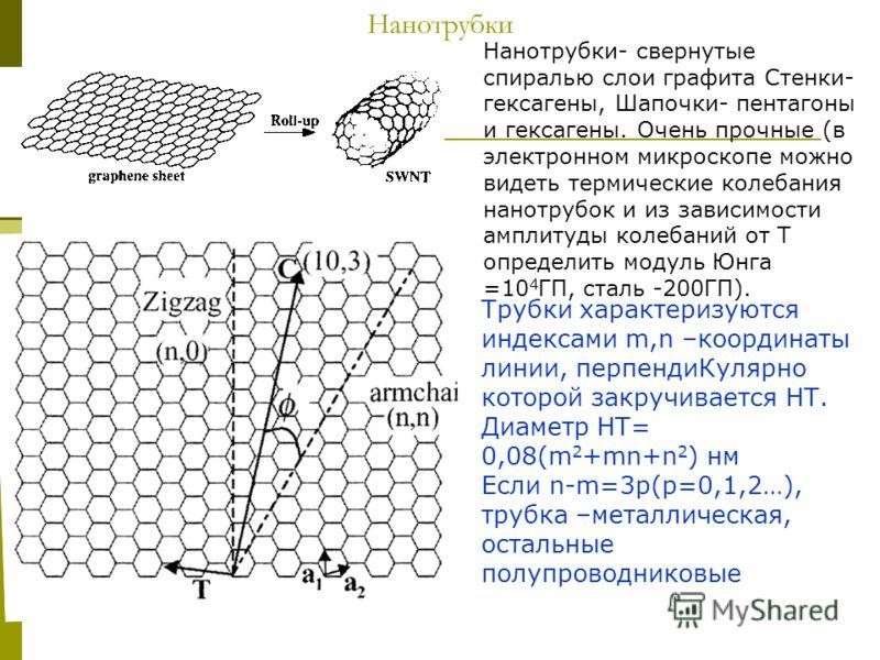 Нанотрубки Нанотрубки- свернутые спиралью слои графита Стенки- гексагены, Шапочки- пентагоны и гексагены. Очень прочные (в электронном микроскопе можно видеть термические колебания нанотрубок и из зависимости амплитуды колебаний от Т определить модул