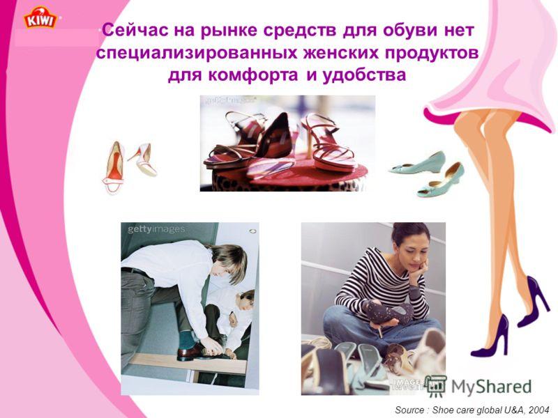 Сейчас на рынке средств для обуви нет специализированных женских продуктов для комфорта и удобства Source : Shoe care global U&A, 2004