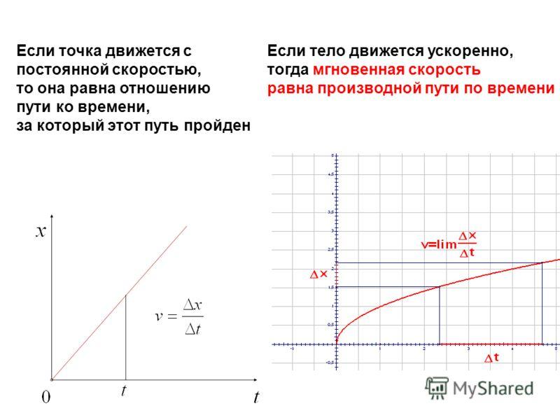 Если точка движется с постоянной скоростью, то она равна отношению пути ко времени, за который этот путь пройден Если тело движется ускоренно, тогда мгновенная скорость равна производной пути по времени