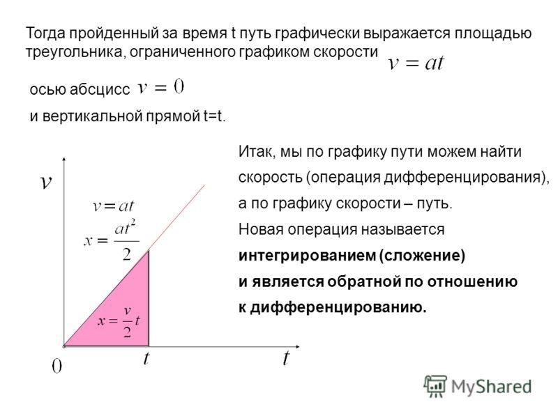 , Тогда пройденный за время t путь графически выражается площадью треугольника, ограниченного графиком скорости осью абсцисс и вертикальной прямой t=t. Итак, мы по графику пути можем найти скорость (операция дифференцирования), а по графику скорости