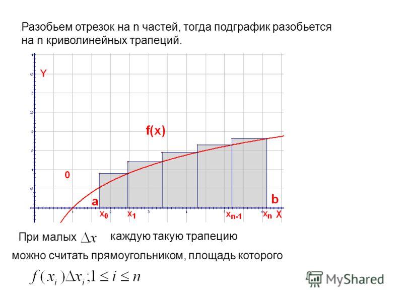 . Разобьем отрезок на n частей, тогда подграфик разобьется на n криволинейных трапеций. При малых каждую такую трапецию можно считать прямоугольником, площадь которого
