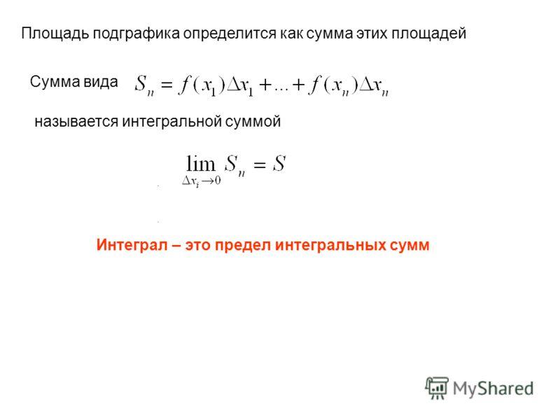 .. Площадь подграфика определится как сумма этих площадей Сумма вида называется интегральной суммой Интеграл – это предел интегральных сумм
