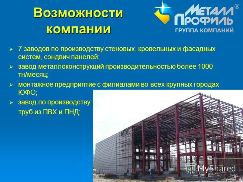 Возможности компании 7 заводов по производству стеновых, кровельных и фасадных систем, сэндвич панелей; завод металлоконструкций производительностью более 1000 тн/месяц; монтажное предприятие с филиалами во всех крупных городах ЮФО; завод по производ