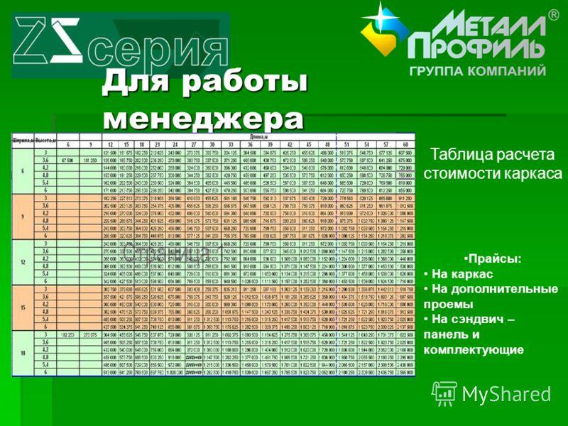 Для работы менеджера Таблица расчета стоимости каркаса Прайсы: На каркас На дополнительные проемы На сэндвич – панель и комплектующие