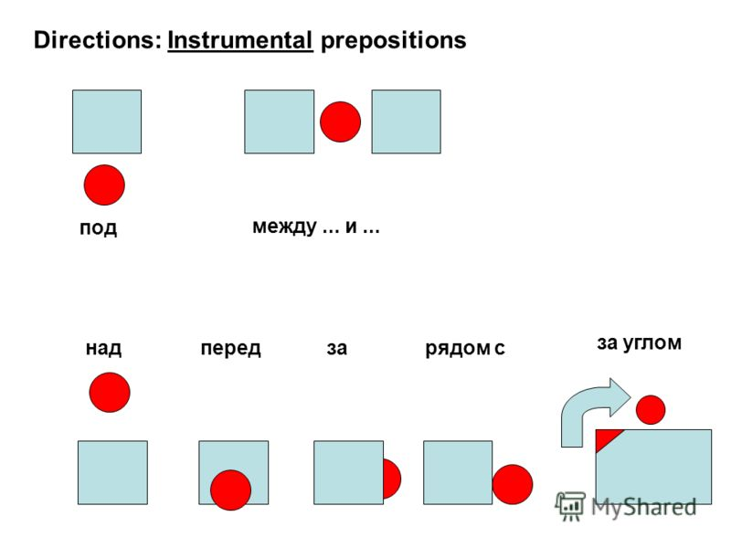 Directions: Instrumental prepositions под между... и... надпередзарядом с за углом