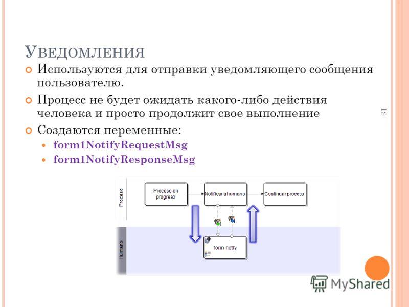 У ВЕДОМЛЕНИЯ Используются для отправки уведомляющего сообщения пользователю. Процесс не будет ожидать какого-либо действия человека и просто продолжит свое выполнение Создаются переменные: form1NotifyRequestMsg form1NotifyResponseMsg 19