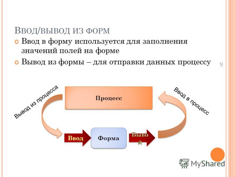В ВОД / ВЫВОД ИЗ ФОРМ Ввод в форму используется для заполнения значений полей на форме Вывод из формы – для отправки данных процессу 26 Процесс Форма Вывод из процесса Ввод в процесс