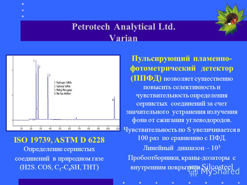 Petrotech Analytical Ltd. Varian Пульсирующий пламенно- фотометрический детектор (ППФД) позволяет существенно повысить селективность и чувствительность определения сернистых соединений за счет значительного устранения излучения фона от сжигания углев