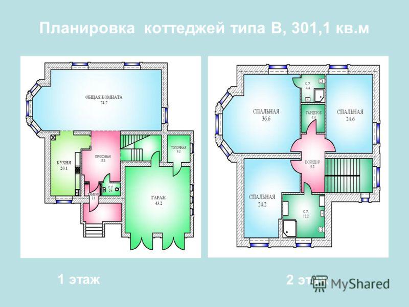 Планировка коттеджей типа В, 301,1 кв.м 1 этаж 2 этаж