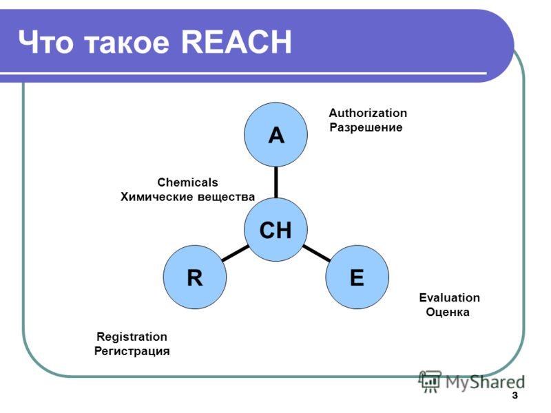 3 Что такое REACH CH AER Authorization Разрешение Registration Регистрация Evaluation Оценка Chemicals Химические вещества