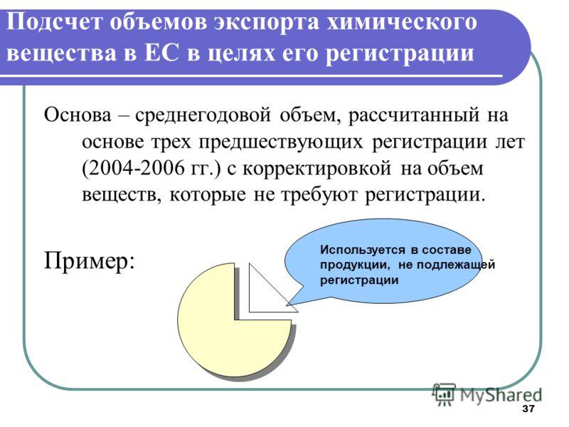 37 Подсчет объемов экспорта химического вещества в ЕС в целях его регистрации Основа – среднегодовой объем, рассчитанный на основе трех предшествующих регистрации лет (2004-2006 гг.) с корректировкой на объем веществ, которые не требуют регистрации.