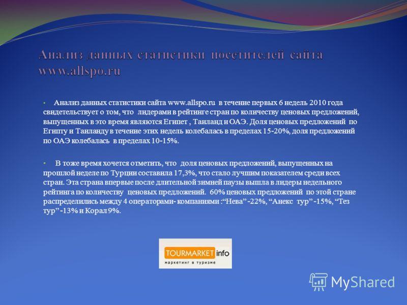 Анализ данных статистики сайта www.allspo.ru в течение первых 6 недель 2010 года свидетельствует о том, что лидерами в рейтинге стран по количеству ценовых предложений, выпущенных в это время являются Египет, Таиланд и ОАЭ. Доля ценовых предложений п
