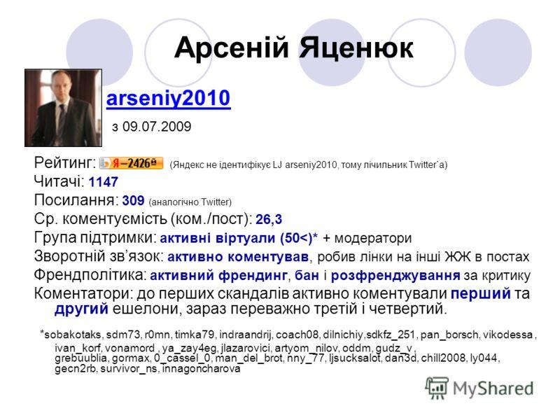 Арсеній Яценюк arseniy2010 з 09.07.2009 Рейтинг: (Яндекс не ідентифікує LJ arseniy2010, тому лічильник Twitter`a) Читачі: 1147 Посилання: 309 (аналогічно Twitter) Ср. коментуємість (ком./пост): 26,3 Група підтримки: активні віртуали (50