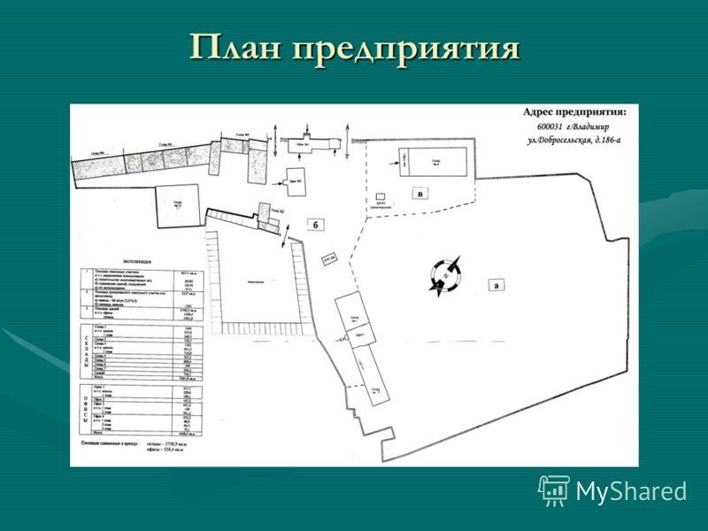 План предприятия Земельный участок Под застройку