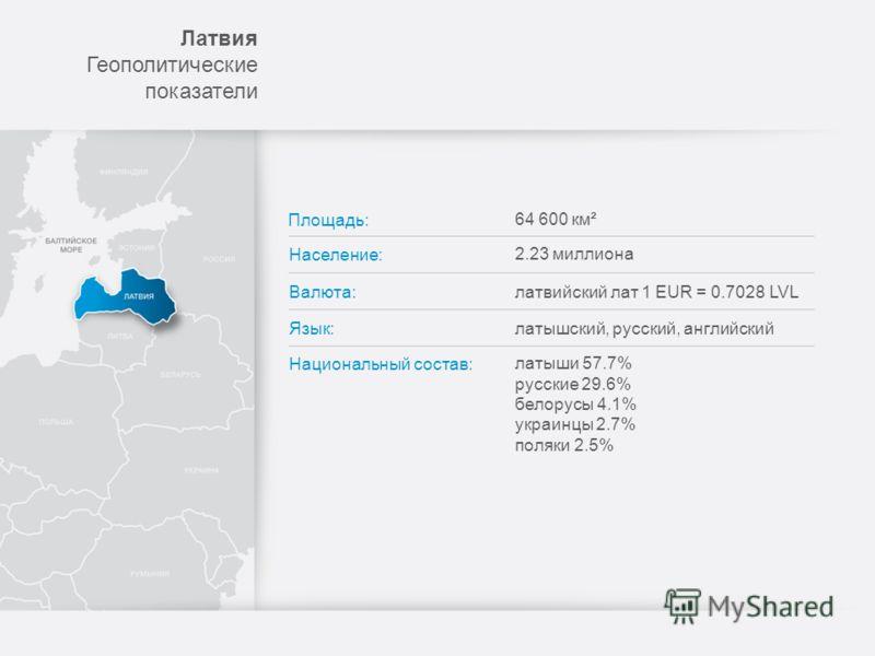 Лaтвия Геополитические показатели Площадь: 64 600 км² Население: Валюта: Язык: Национальный состав: 2.23 миллиона латвийский лат 1 EUR = 0.7028 LVL латышский, русский, английский латыши 57.7% русские 29.6% белорусы 4.1% украинцы 2.7% поляки 2.5%