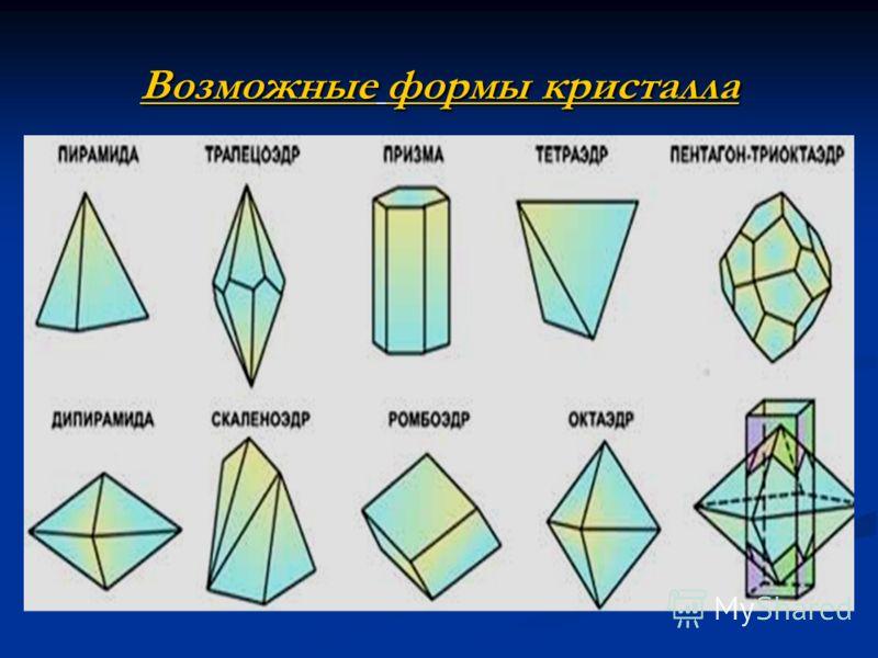 Возможные формы кристалла