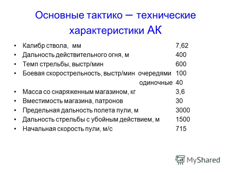 Основные тактико – технические характеристики АК Калибр ствола, мм 7,62 Дальность действительного огня, м400 Темп стрельбы, выстр/мин600 Боевая скорострельность, выстр/мин очередями100 одиночные40 Масса со снаряженным магазином, кг3,6 Вместимость маг